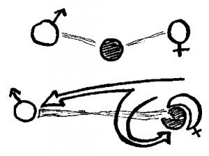 (Abb.1) Psychodynamik. Dreiviertel der Fälle gehen von der Mutter aus. © Ärztekammer Salzburg.